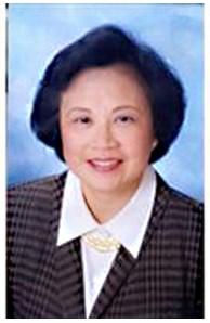 Lora Hu