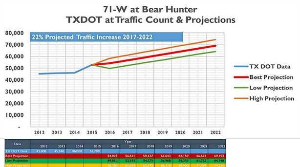 701 Bear Hunter - Photo 22